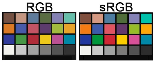 RGB compared to sRGB as viewed on a monitor or digitally projected